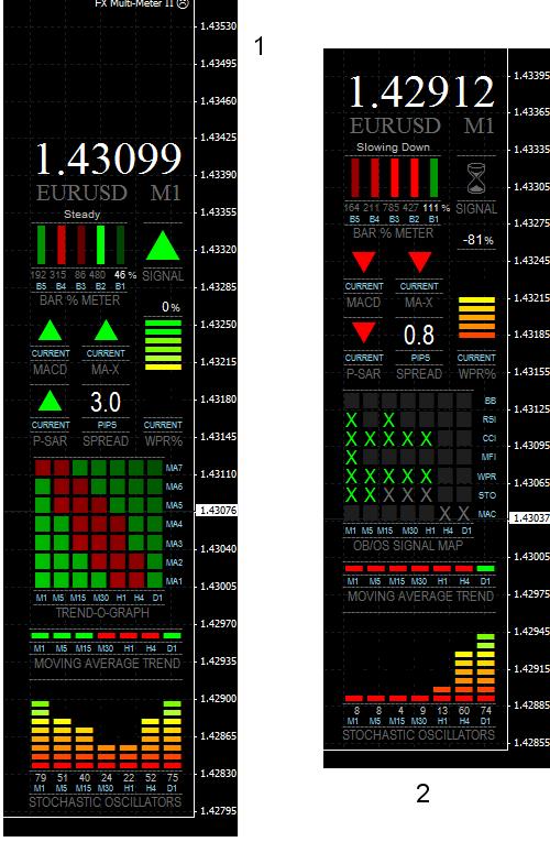Forex indikator fx multi-meter